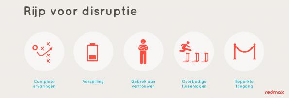 rijp-voor-disruptie-def-595x203